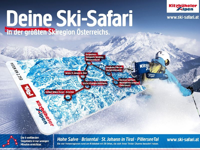 Kitzbüheler Alpen; Ski-Safari, Routing-Tool